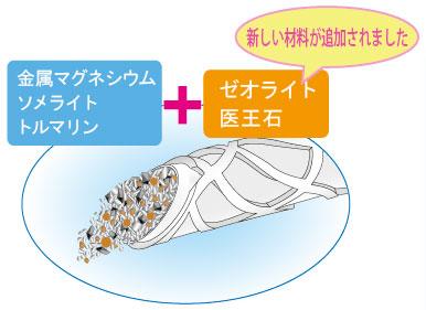 (金属マグネシウム・ソメライト・トルマリン)+(ゼオライト・医王石)←新しい材料が追加されました!